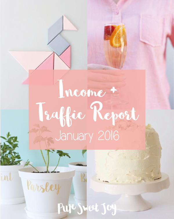 Income and Traffic report